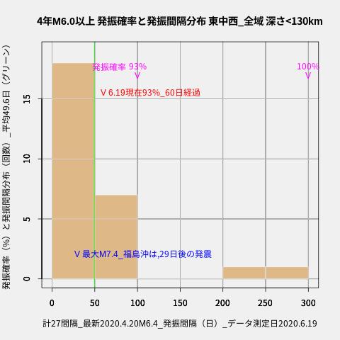 f:id:yoshihide-sugiura:20200621001814p:plain