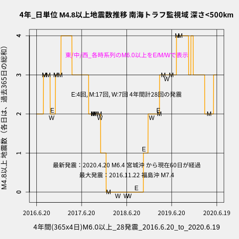 f:id:yoshihide-sugiura:20200621001848p:plain