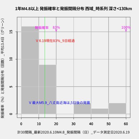 f:id:yoshihide-sugiura:20200621002015p:plain