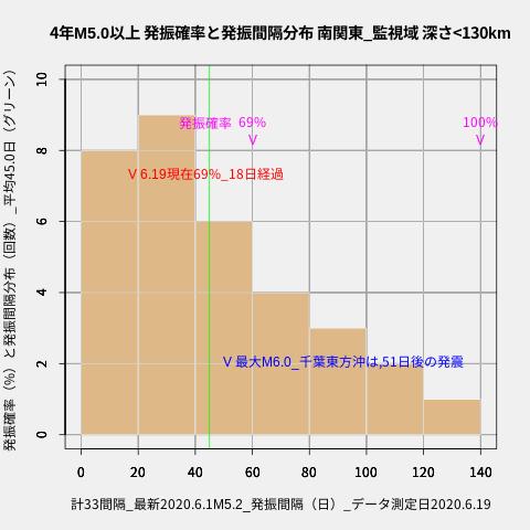 f:id:yoshihide-sugiura:20200621002034p:plain