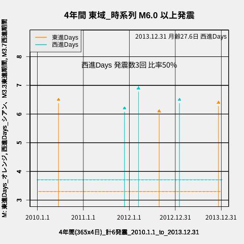 f:id:yoshihide-sugiura:20200621070534p:plain