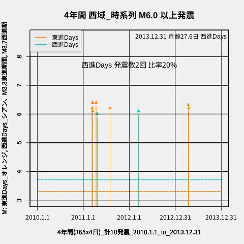 f:id:yoshihide-sugiura:20200621070609p:plain