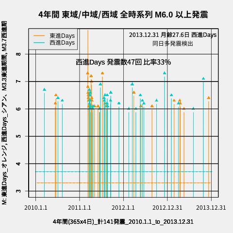 f:id:yoshihide-sugiura:20200621070628p:plain