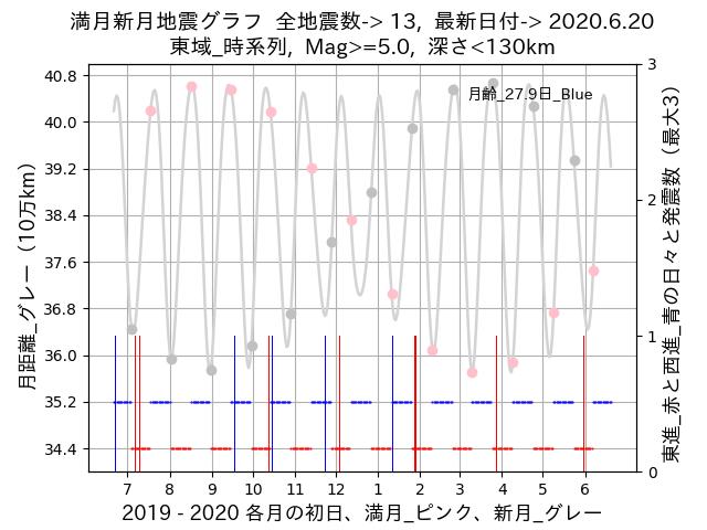 f:id:yoshihide-sugiura:20200622001949p:plain