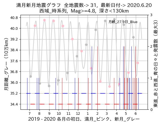 f:id:yoshihide-sugiura:20200622002139p:plain