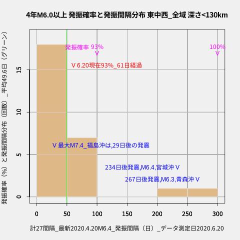 f:id:yoshihide-sugiura:20200622002228p:plain