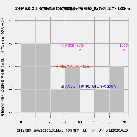 f:id:yoshihide-sugiura:20200622002342p:plain