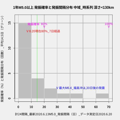 f:id:yoshihide-sugiura:20200622002408p:plain