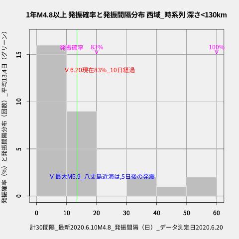 f:id:yoshihide-sugiura:20200622002448p:plain