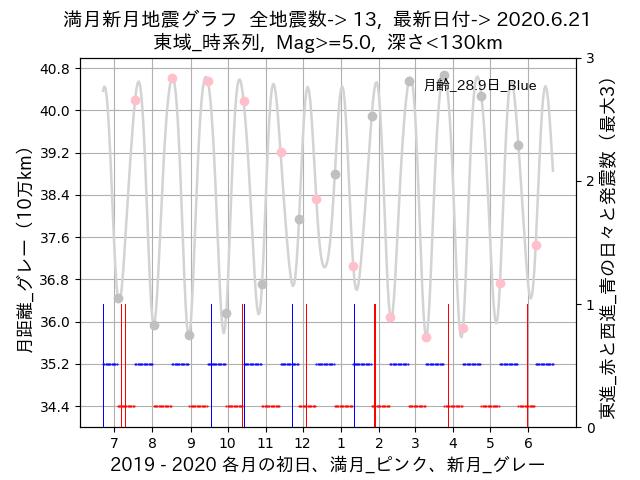 f:id:yoshihide-sugiura:20200623011110p:plain