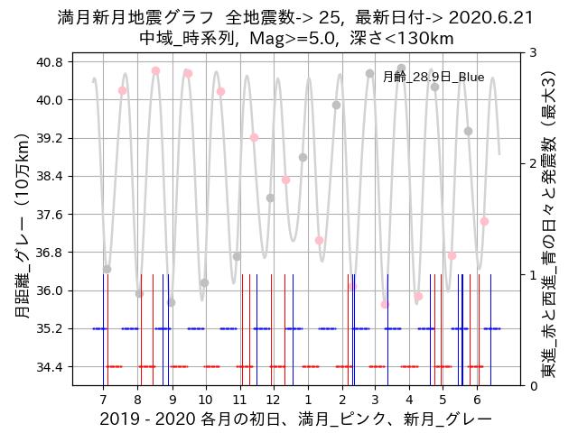 f:id:yoshihide-sugiura:20200623011240p:plain