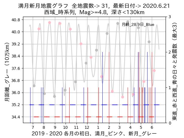 f:id:yoshihide-sugiura:20200623011339p:plain