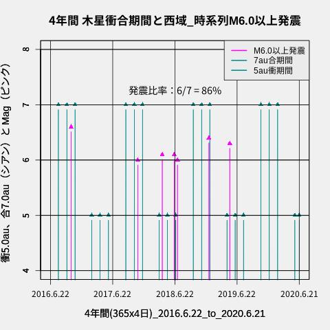 f:id:yoshihide-sugiura:20200623011713p:plain