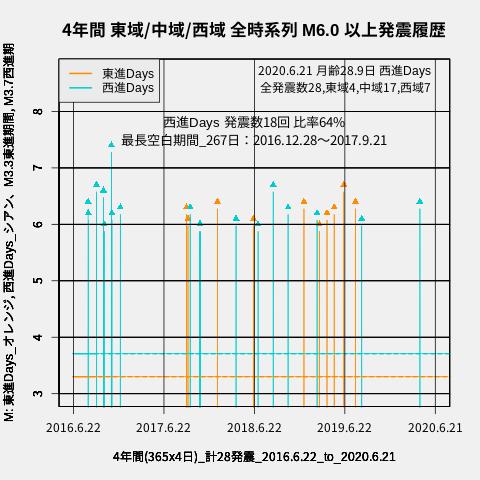 f:id:yoshihide-sugiura:20200623015518p:plain