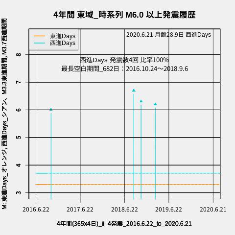 f:id:yoshihide-sugiura:20200623015543p:plain