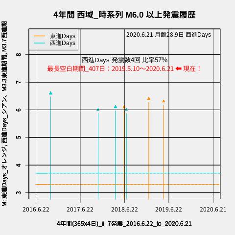 f:id:yoshihide-sugiura:20200623015603p:plain