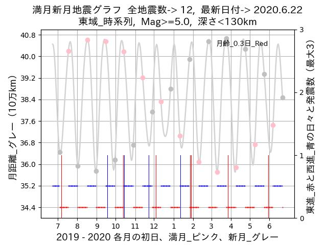 f:id:yoshihide-sugiura:20200624001827p:plain