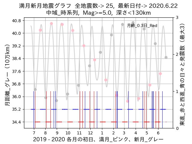f:id:yoshihide-sugiura:20200624001918p:plain