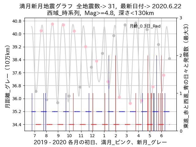 f:id:yoshihide-sugiura:20200624002010p:plain