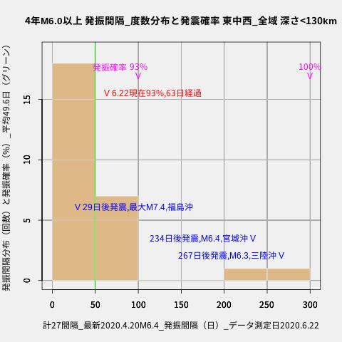 f:id:yoshihide-sugiura:20200624002050p:plain