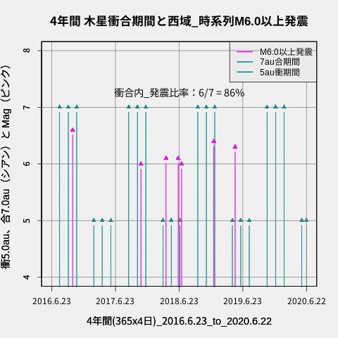 f:id:yoshihide-sugiura:20200624002440p:plain