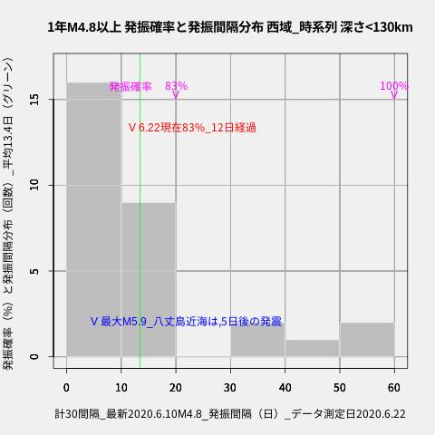 f:id:yoshihide-sugiura:20200624002711p:plain
