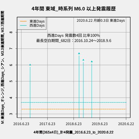 f:id:yoshihide-sugiura:20200624003545p:plain