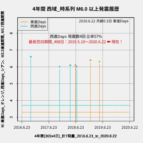 f:id:yoshihide-sugiura:20200624003604p:plain