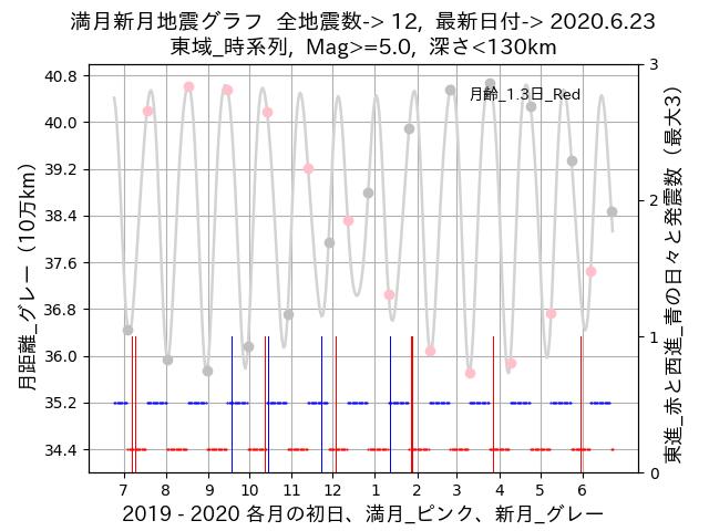 f:id:yoshihide-sugiura:20200625002410p:plain