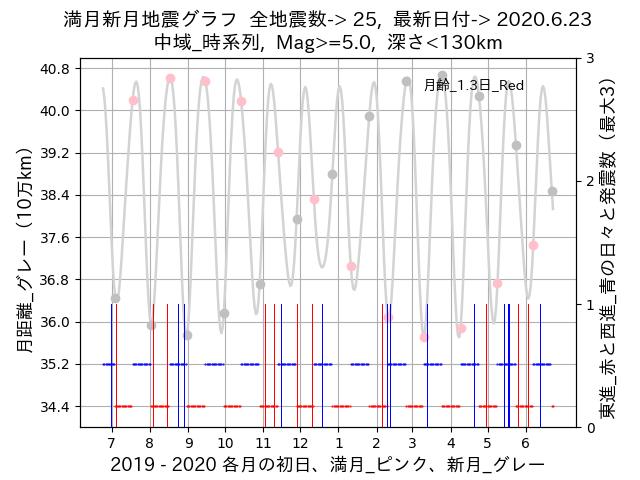 f:id:yoshihide-sugiura:20200625002521p:plain