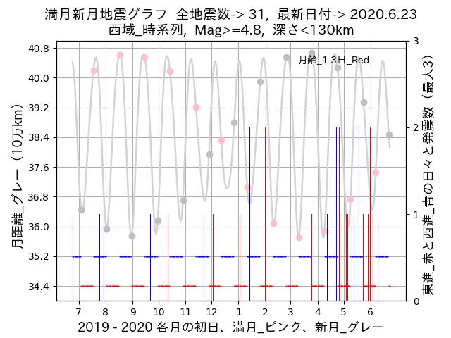 f:id:yoshihide-sugiura:20200625002618p:plain