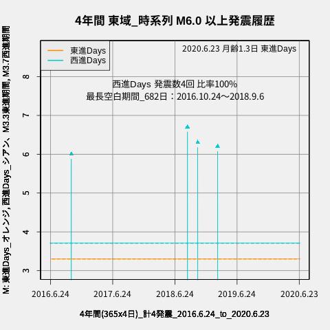 f:id:yoshihide-sugiura:20200625002937p:plain