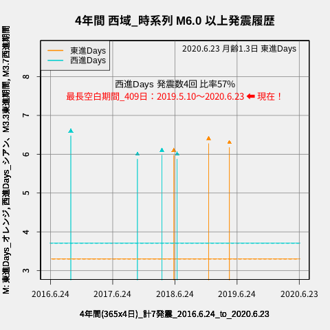 f:id:yoshihide-sugiura:20200625003005p:plain