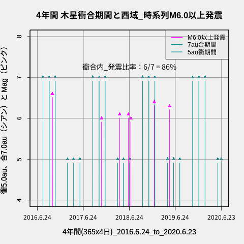 f:id:yoshihide-sugiura:20200625003025p:plain