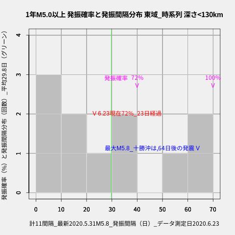 f:id:yoshihide-sugiura:20200625003054p:plain