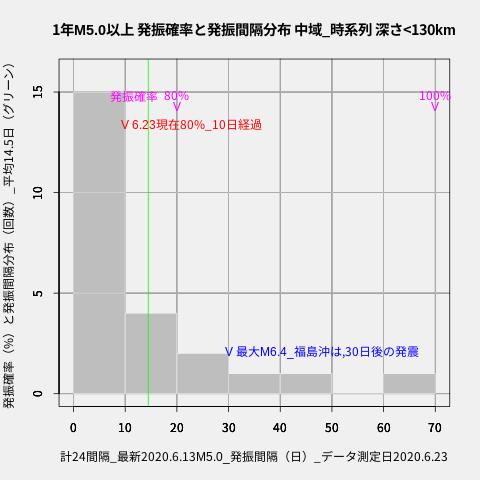 f:id:yoshihide-sugiura:20200625003116p:plain