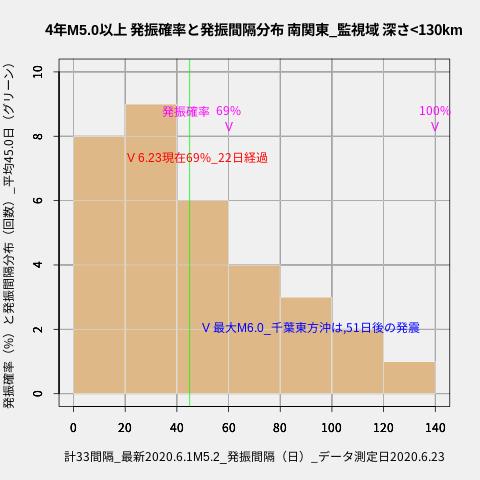 f:id:yoshihide-sugiura:20200625003207p:plain