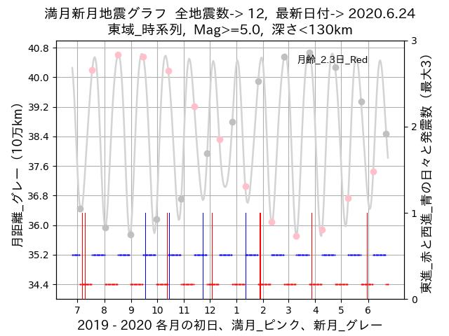 f:id:yoshihide-sugiura:20200626031942p:plain