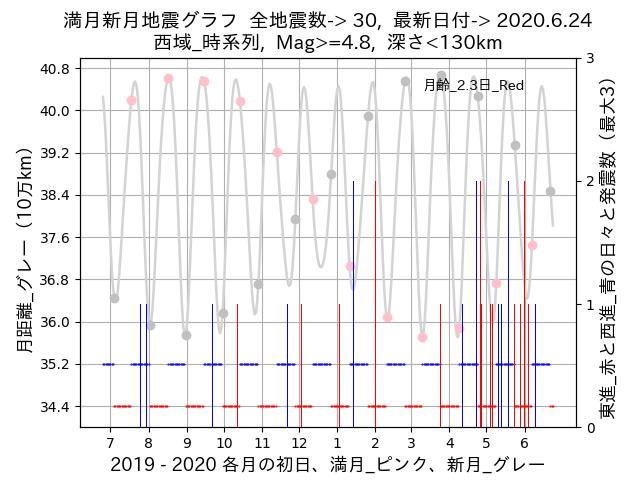f:id:yoshihide-sugiura:20200626032130p:plain