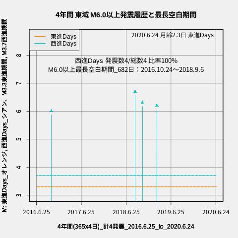 f:id:yoshihide-sugiura:20200626032512p:plain
