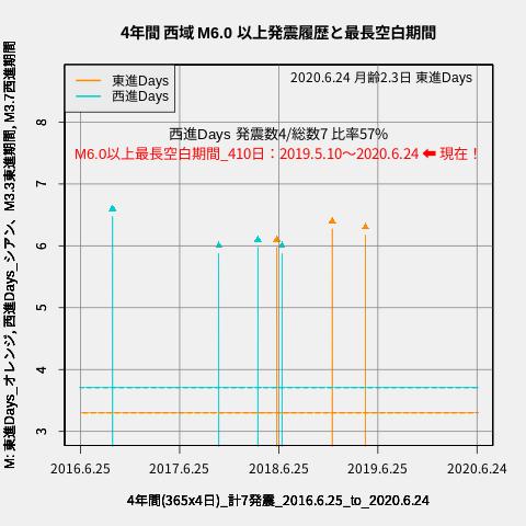 f:id:yoshihide-sugiura:20200626032531p:plain