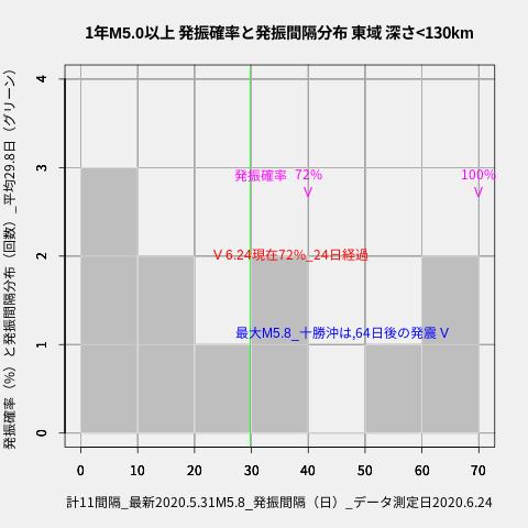 f:id:yoshihide-sugiura:20200626032859p:plain