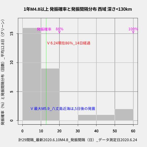 f:id:yoshihide-sugiura:20200626032945p:plain