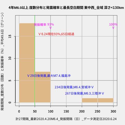 f:id:yoshihide-sugiura:20200626060117p:plain