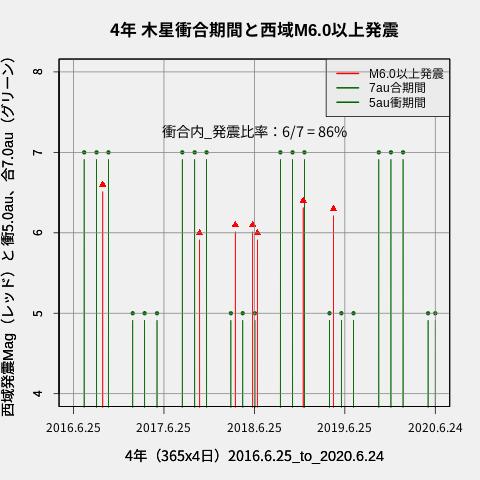 f:id:yoshihide-sugiura:20200626074947p:plain