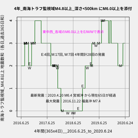 f:id:yoshihide-sugiura:20200626075558p:plain