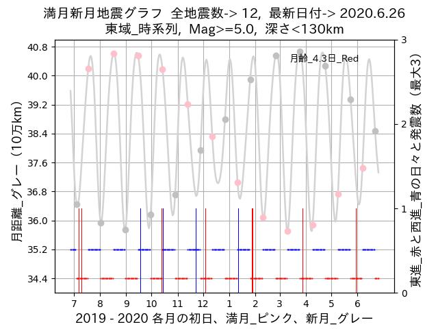 f:id:yoshihide-sugiura:20200628001711p:plain