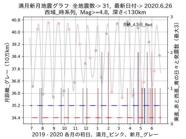 f:id:yoshihide-sugiura:20200628001900p:plain