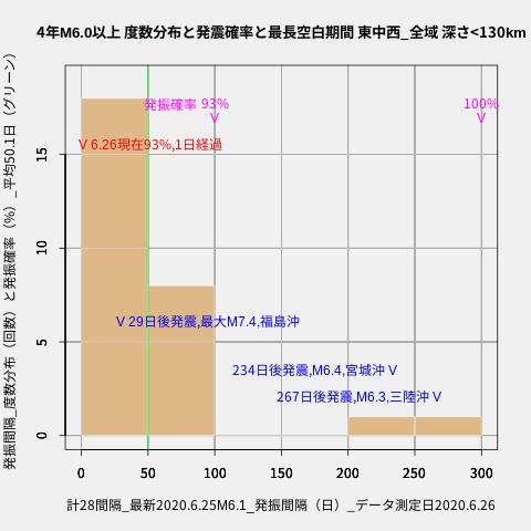 f:id:yoshihide-sugiura:20200628001937p:plain