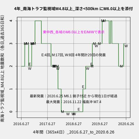 f:id:yoshihide-sugiura:20200628002031p:plain